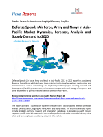 Defense Spends (Air Force, Army and Navy) in Asia-Pacific Market Dynamics, Forecast, Analysis and Supply Demand to 2020