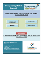 Global Biopesticides Market: Soaring Popularity of Organic Food Fuels Demand, finds TMR
