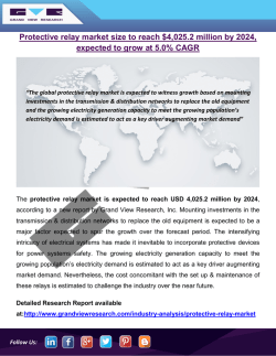 Protective Relay Market Will Grow Rapidly Owing To Rising Electricity Generation Capacity Till 2024: Grand View Research, Inc.