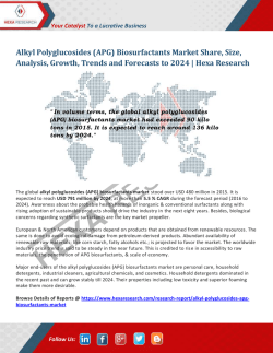 Alkyl Polyglucosides (APG) Biosurfactants Market Analysis Report, 2024