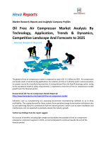 Oil Free Air Compressor Market Analysis By Technology, Application, Trends & Dynamics, Competitive Landscape And Forecasts to 2025