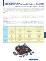 米国サイプレス社製PSoC(Programmable System on Chip)