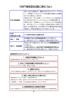 PMP®資格認定試験ご案内 Rel.1
