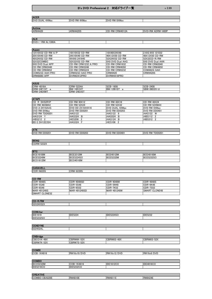 TSST SH-S243D ODD X64 Driver Download