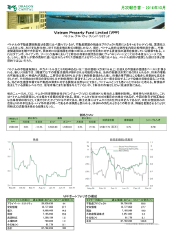 月次報告書 - 2016年10月 Vietnam Property Fund Limited (VPF)