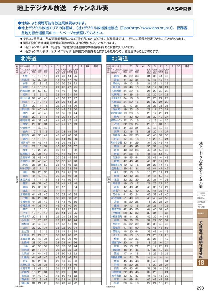 地上デジタル放送 チャンネル表