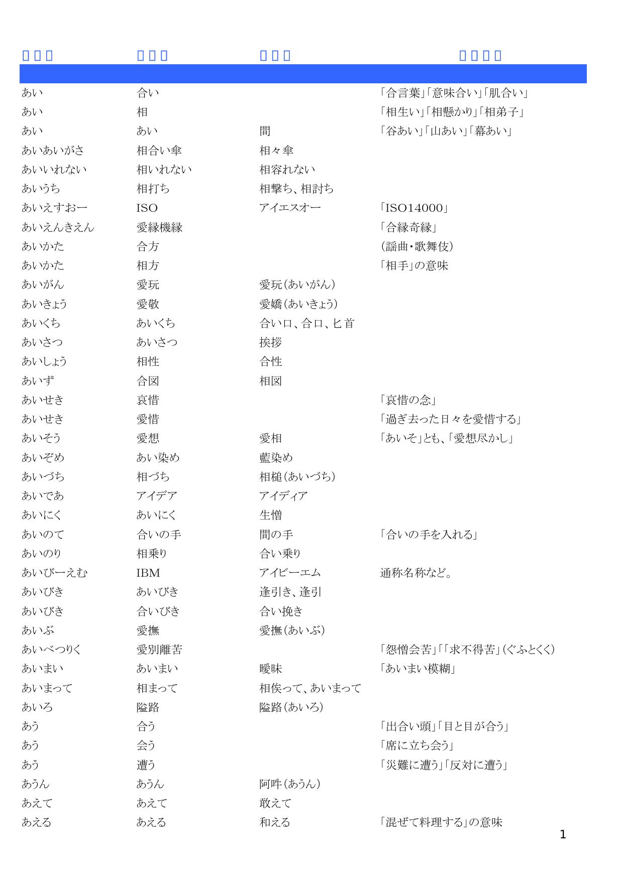 わき ねん きざ 社会医療法人厚生会 木沢記念病院