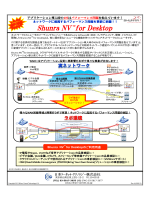Shunra NV for Desktopカタログ092013.pptx