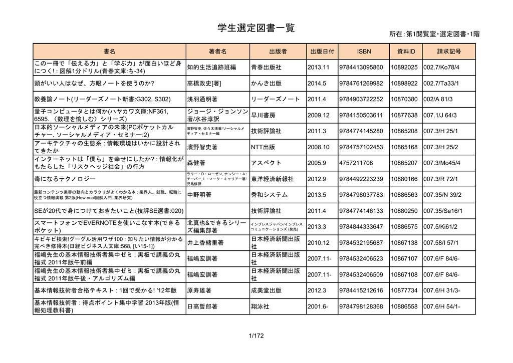 学生選定図書一覧 九州産業大学図書館