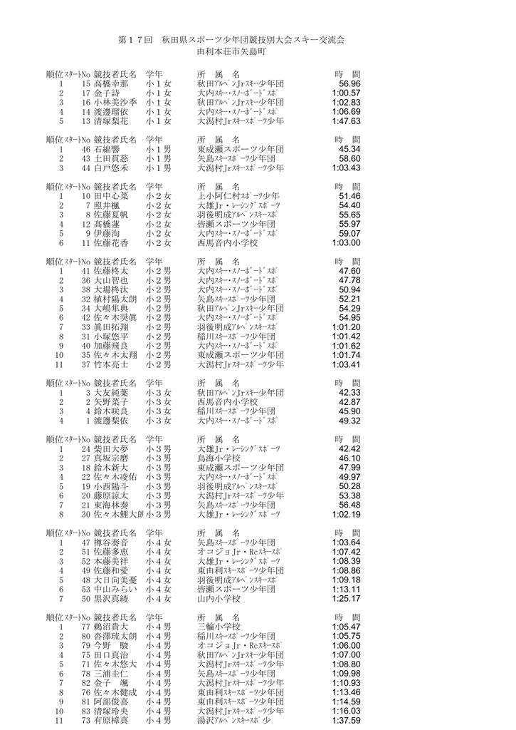 スキー 秋田 連盟 県