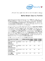 Network Security Platform パッシブ フェールオープン キット