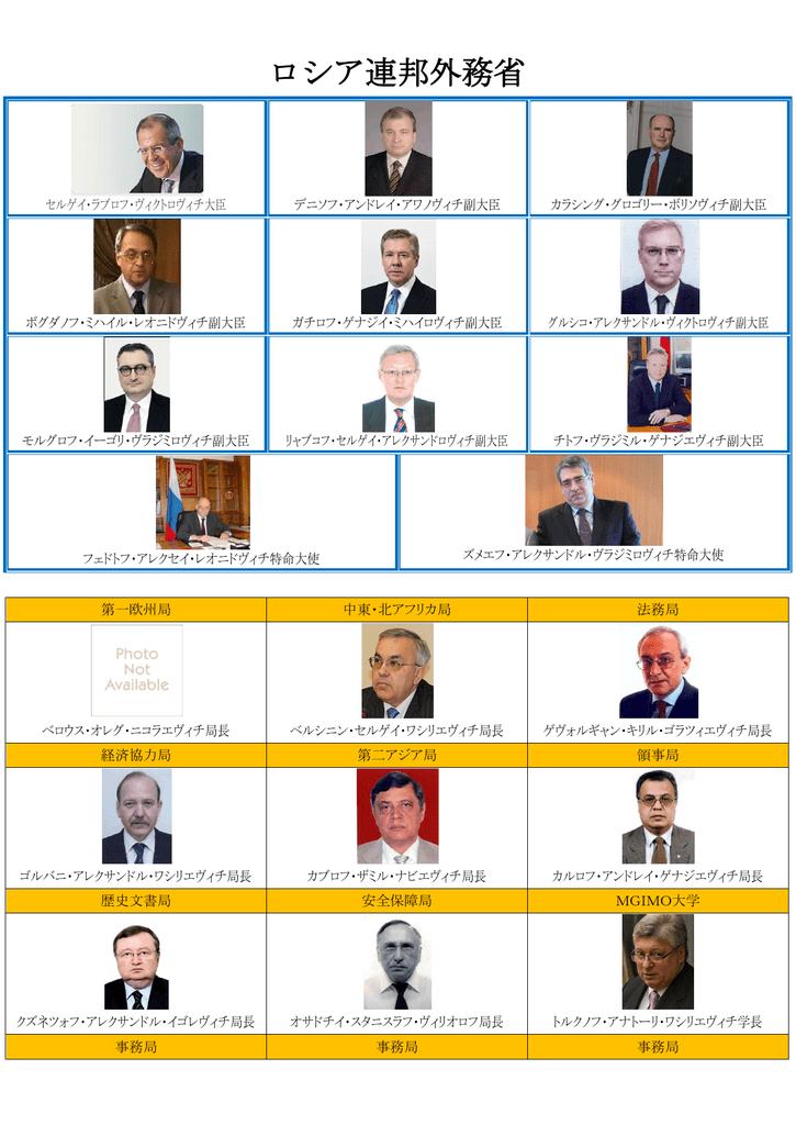 ロシア連邦内閣新組織図 3