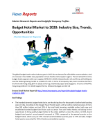 Budget Hotel Market to 2020 Industry Size, Trends, Opportunities