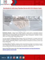 Burkholderia Infections Pipeline Review H2 2016 Market Study