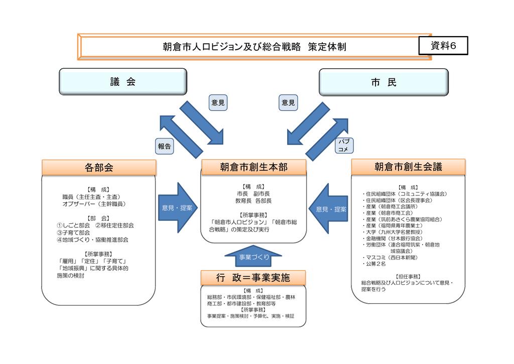 朝倉 市 人口