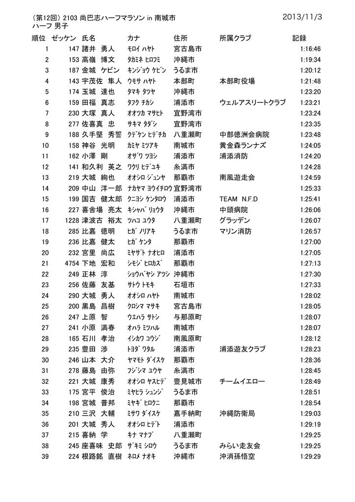 第12回) 2103 尚巴志ハーフマラソン in 南城市 ハーフ 男子 2013/11/3