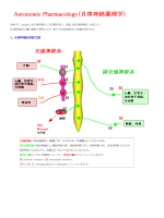 Autonomic Pharmacology(自律神経薬理学)