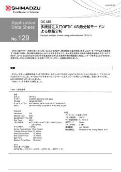 GC-MS Application Data Sheet No.129 多機能注入口OPTIC