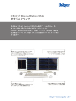 Product information: Infinity ® CentralStation Wide