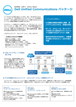 Dell Unified Communications パッケージ