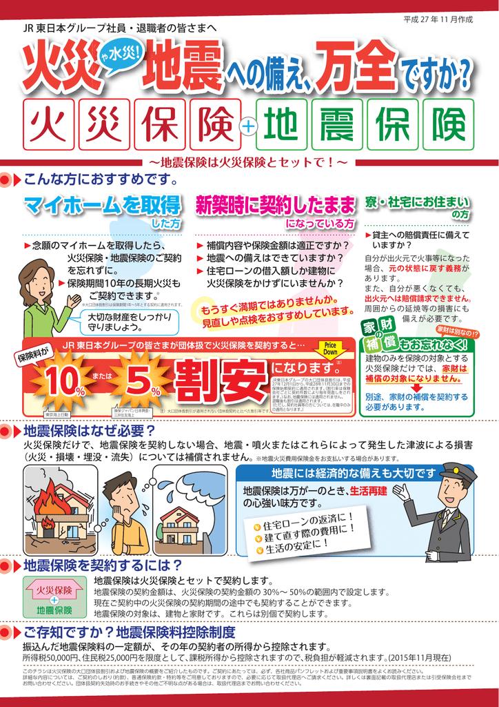 火災 住宅 保険 ローン