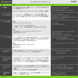 EB GUIDE Script reference card 言語機能