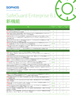 SafeGuard Enterprise 6.1