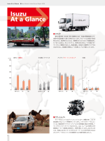 Isuzu At a Glance