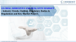 Global Adhesives and Sealants Market
