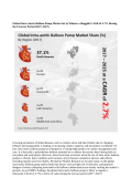 Intra Aortic Balloon Pump Market Estimated to Reach  US$ 471.8 Million By 2027