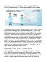 Surgical Gowns Market Expected to Value US$ 1,703.9 Million By 2025