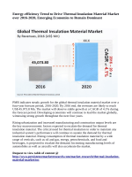 Thermal Insulation Material Market Expected to Reach US$ 53 Billion By 2020