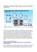 Absorption Chillers Market Expected to Reach US$ 2 Billion By 2025