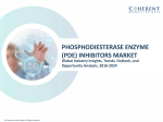 Phosphodiesterase Enzyme Inhibitors Market - Industry Analysis, Size, Share, Growth, Trends and Forecast to 2024