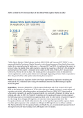 White Spirit Market Expected To Value US$ 8,103.2 Million By 2025