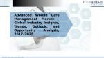 Advanced Wound Care Management Market