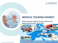 Medical Tourism Market by treatment type, Geography - Industry Insights, Trends, Outlook, 2025