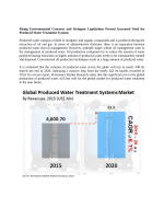 Produced Water Treatment Systems Market Expected To Value US$ 6 Bn By 2020