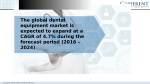 global dental equipment market