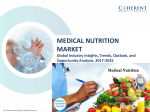 Medical Nutrition Market, By Product Type, Application - Industry Insights, Outlook, Opportunity Analysis, 2025