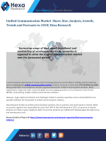 Unified Communication Market Applications