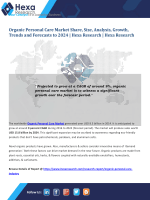 Organic Personal Care Market