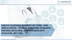 Green Coatings Market, By Type , and Application - Global Industry Insights, Trends, Outlook, and Opportunity Analysis, 2017-2025