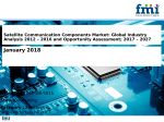 Satellite Communication Components Market