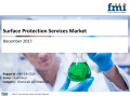 Surface Protection Services Market Estimated to Exhibit 4.9%  CAGR in terms of volume through 2027