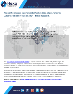 China Bioprocess Instruments Market Size