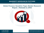 Pressure Sensitive Tapes Market Research Report - Forecast to 2022
