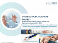 Diabetes Injection Pens Market, by Product Type, Geography - Global Industry Insights, Trends, Outlook, 2025
