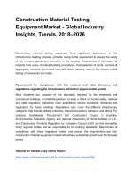 Construction Material Testing Equipment Market