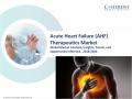 Acute Heart Failure Therapeutics Market Clinical Review, Drug Descriptions, Analysis and Synthesis 2026